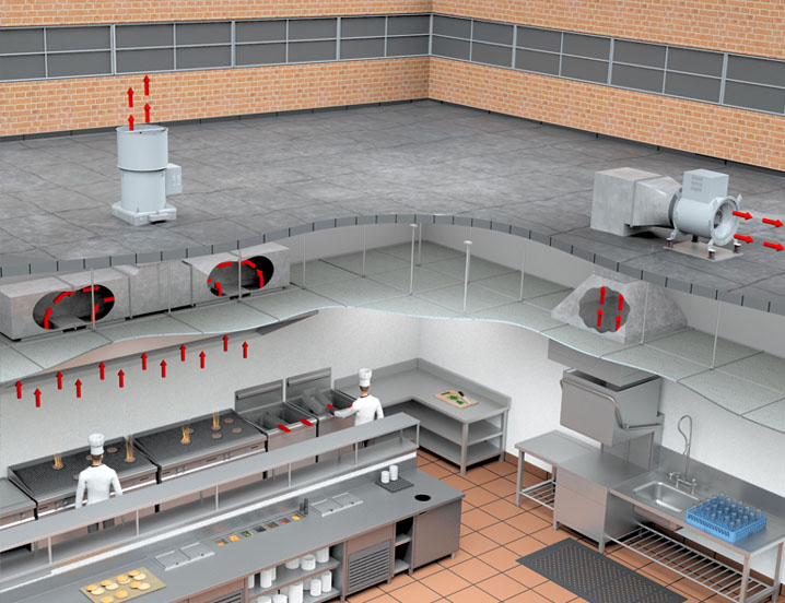 Kitchen and Restaurant Exhaust Fans | Ventilators | Utility Sets ...